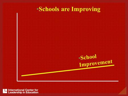 Schools are Improving School Improvement. Schools are Improving School Improvement Changing World.