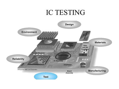 IC TESTING. FUNDAMENTALS OF ELECTRICAL TESTING 1. What Is Electrical Testing? 2. Why Is Electrical Testing Necessary? 3. Anatomy of System-Level Electrical.