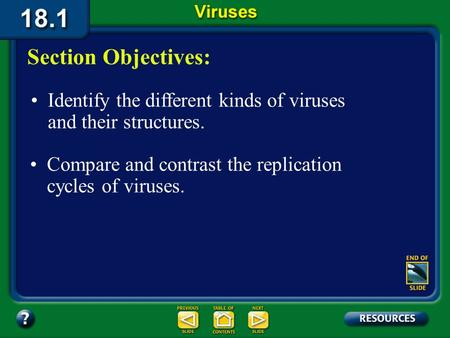 18.1 Section Objectives – page 475 Identify the different kinds of viruses and their structures. Section Objectives: Compare and contrast the replication.