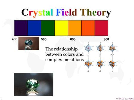 05.06.01 10:59 PM1 Crystal Field Theory The relationship between colors and complex metal ions 400 500600800.