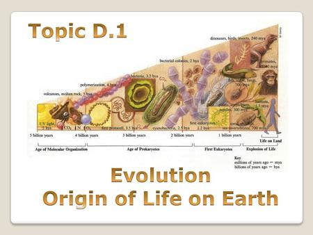 Topic D.1 Evolution Origin of Life on Earth.