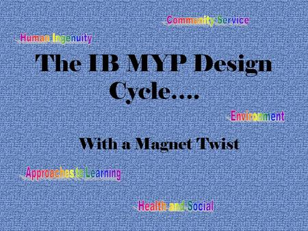 The IB MYP Design Cycle…. With a Magnet Twist. Criterion A Criterion B Criterion C Criterion D Criterion E Criterion F.
