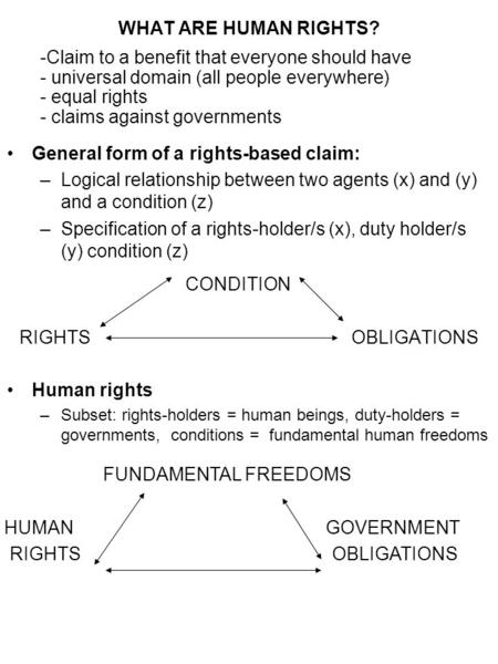 WHAT ARE HUMAN RIGHTS? General form of a rights-based claim: –Logical relationship between two agents (x) and (y) and a condition (z) –Specification of.