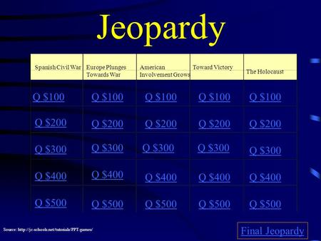 Jeopardy Spanish Civil WarEurope Plunges Towards War American Involvement Grows Toward Victory The Holocaust Q $100 Q $200 Q $300 Q $400 Q $500 Q $100.