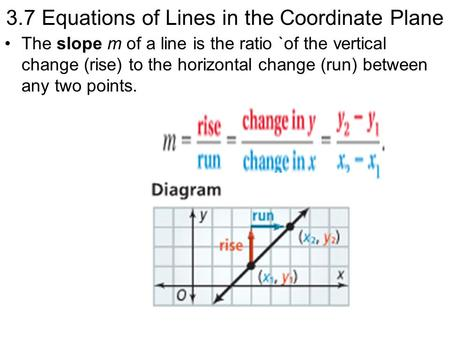 3.7 Equations of Lines in the Coordinate Plane The slope m of a line is the ratio `of the vertical change (rise) to the horizontal change (run) between.