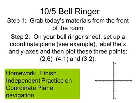 10/5 Bell Ringer Step 1: Grab todays materials from the front of the room Step 2: On your bell ringer sheet, set up a coordinate plane (see example), label.