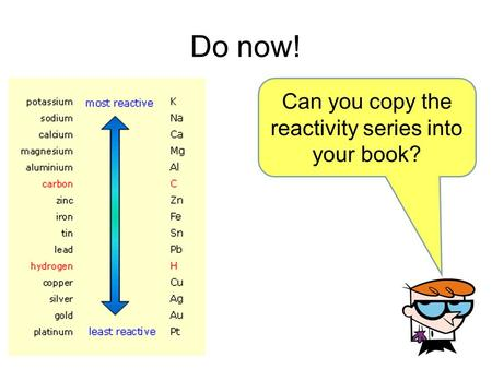 Do now! Can you copy the reactivity series into your book?