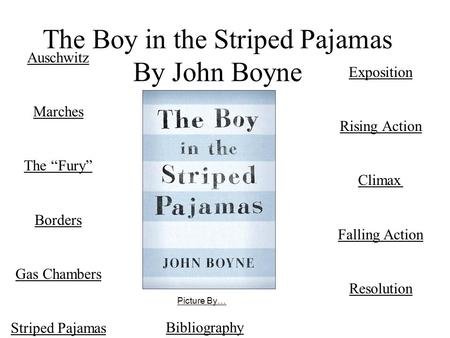 the boy in the striped pyjamas critical essay Critical essay: the boy in the striped pyjamas question: write about a novel you have read which had the theme of prejudice or hatred or discrimination.