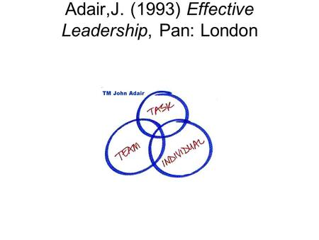 Adair,J. (1993) Effective Leadership, Pan: London.