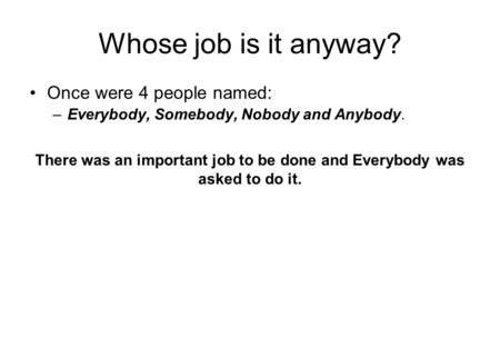 Whose job is it anyway? Once were 4 people named: –Everybody, Somebody, Nobody and Anybody. There was an important job to be done and Everybody was asked.