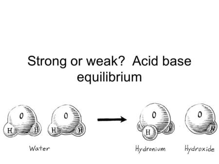 Strong or weak? Acid base equilibrium. Unit IV Investigation IV-X ChemCatalyst You have a beaker containing 0.10 M HCl, hydrochloric acid. When you test.