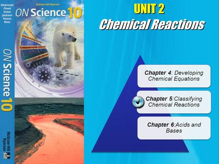 UNIT 2 Chapter 4: Developing Chemical Equations Chapter 5:Classifying Chemical Reactions Chapter 6:Acids and Bases Chemical Reactions.