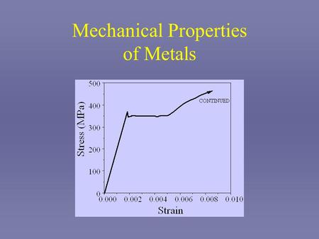 Mechanical Properties of Metals. Mechanical Properties Stiffness - Elastic Modulus or Youngs Modulus (MPa) Strength - Yield, Ultimate, Fracture, Proof,