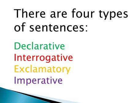 There are four types of sentences: Declarative Interrogative Exclamatory Imperative.