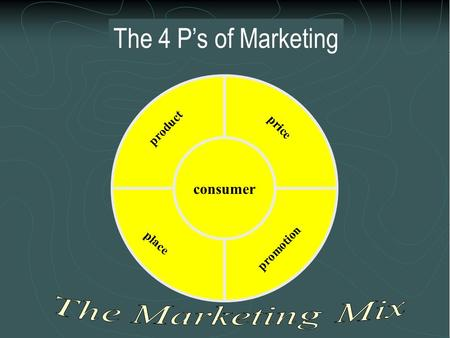 consumer The 4 Ps of Marketing T he success of a marketing strategy depends on planning the right combination (or mix) of marketing elements. These elements.