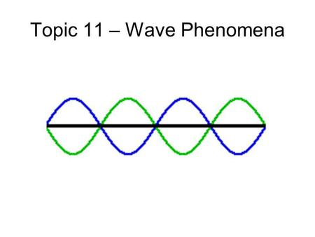 Topic 11 – Wave Phenomena.