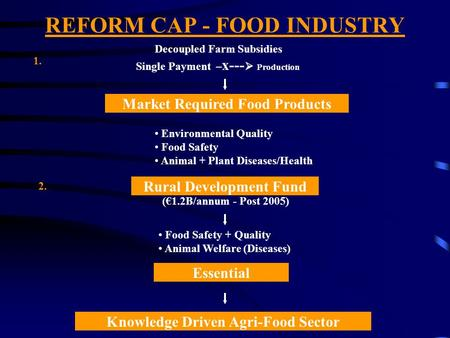 REFORM CAP - FOOD INDUSTRY