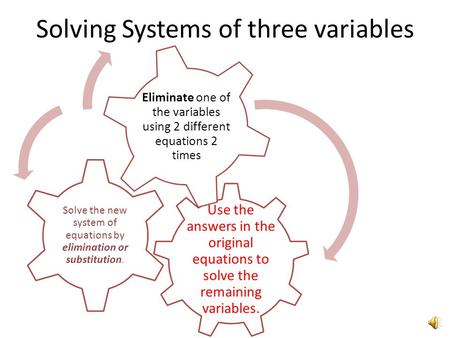Solving Systems of three variables Use the answers in the original equations to solve the remaining variables. Solve the new system of equations by elimination.