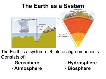 The Earth as a System The Earth is a system of 4 interacting components. Consists of: - Geosphere- Hydrosphere - Atmosphere- Biosphere.