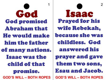 1 2 God Isaac God promised Abraham that He would make him the father of many nations. Isaac was the child of that promise. Prayed for his wife Rebekah,