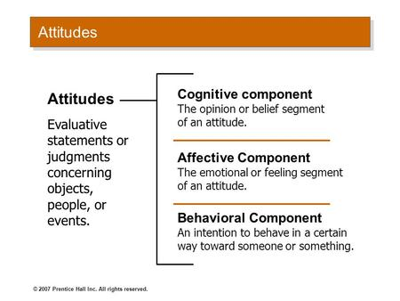Attitudes Cognitive component The opinion or belief segment of an attitude. Attitudes Evaluative statements or judgments concerning objects, people, or.