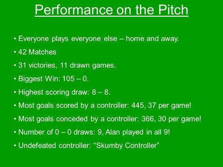 Performance on the Pitch Everyone plays everyone else – home and away. 42 Matches 31 victories, 11 drawn games. Biggest Win: 105 – 0. Highest scoring draw: