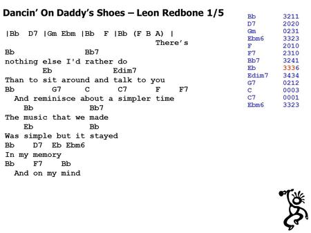 Dancin On Daddys Shoes – Leon Redbone 1/5 |Bb D7 |Gm Ebm |Bb F |Bb (F B A) | Theres Bb Bb7 nothing else I'd rather do Eb Edim7 Than to sit around and talk.
