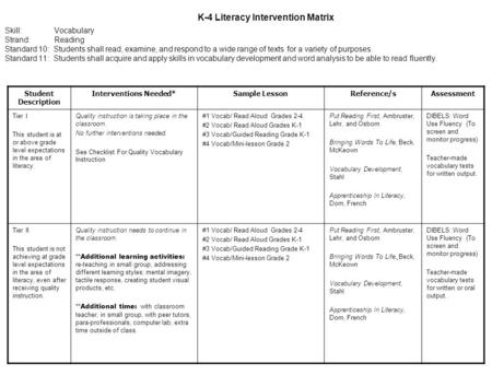 K-4 Literacy Intervention Matrix Skill: Vocabulary Strand: Reading Standard 10: Students shall read, examine, and respond to a wide range of texts for.