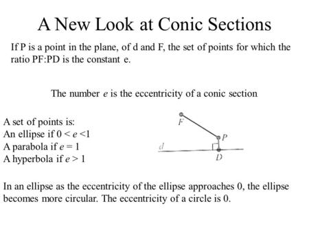 A New Look at Conic Sections The number e is the eccentricity of a conic section. A set of points is: An ellipse if 0 < e <1 A parabola if e = 1 A hyperbola.