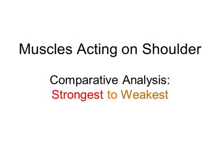 Muscles Acting on Shoulder Comparative Analysis: Strongest to Weakest.