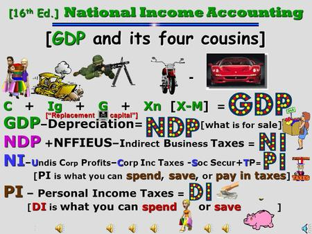 C + Ig + G + Xn [X-M] C + Ig + G + Xn [X-M] = GDP GDP – Depreciation = [what is for sale] NDP NDP + NFFIEUS –I ndirect B usiness Taxes = NI UCST NI –U.