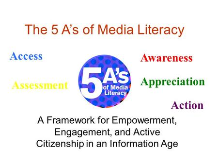 A Framework for Empowerment, Engagement, and Active Citizenship in an Information Age The 5 As of Media Literacy Assessment Access Action Appreciation.