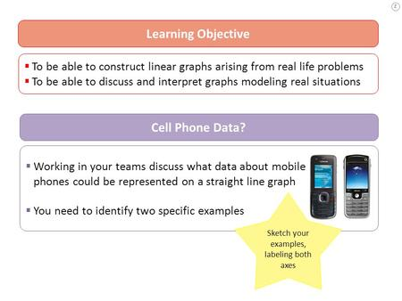 Cell Phone Data? Working in your teams discuss what data about mobile phones could be represented on a straight line graph You need to identify two specific.