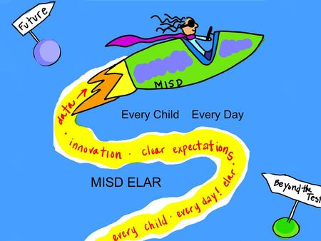 MISD ELAR Every Child Every Day. Data: istation.
