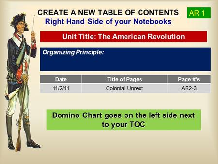 CREATE A NEW TABLE OF CONTENTS Right Hand Side of your Notebooks Organizing Principle: Unit Title: The American Revolution AR 1 DateTitle of PagesPage.