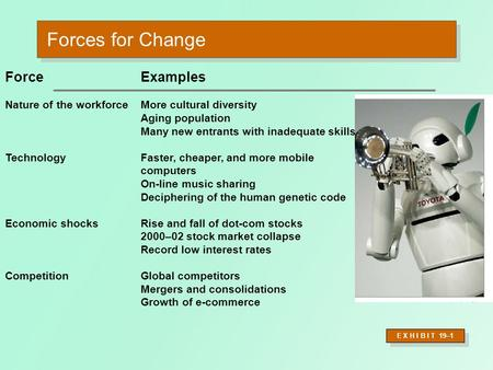 Forces for Change Force Examples