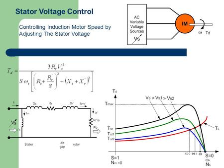 Stator Voltage Control Controlling Induction Motor Speed by Adjusting The Stator Voltage.