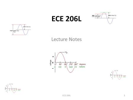 1 ECE 206L Lecture Notes 1ECE 206L. 2 DC Current vs. AC Current Direct current (DC) flows in one direction the circuit. Alternating current (AC) flows.