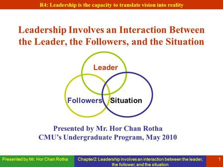 Presented by Mr. Hor Chan RothaChapter2: Leadership involves an interaction between the leader, the follower, and the situation 1 Leadership Involves an.