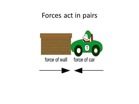 Forces act in pairs.