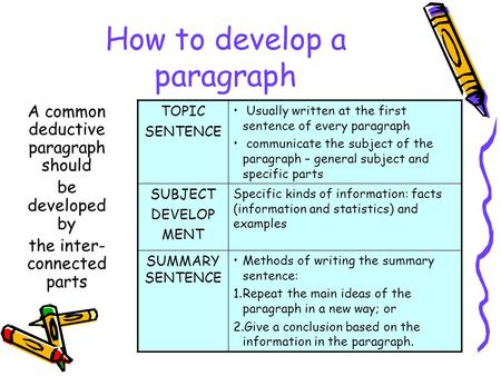 How to develop a paragraph A common deductive paragraph should be developed by the inter- connected parts TOPIC SENTENCE Usually written at the first.