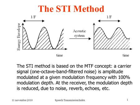 11 novembre 2010Speech Transmission Index 1 The STI Method The STI method is based on the MTF concept: a carrier signal (one-octave-band-filtered noise)