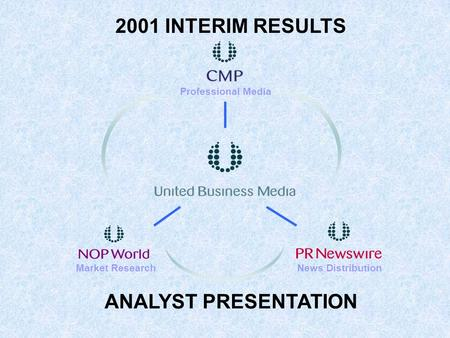 2001 INTERIM RESULTS ANALYST PRESENTATION Market ResearchNews Distribution Professional Media.