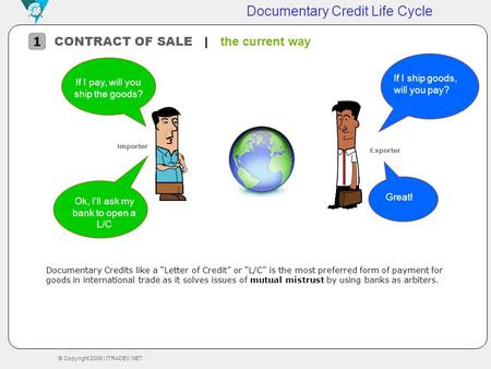 © Copyright 2006 | ITRADEV.NET Documentary Credit Life Cycle If I ship goods, will you pay? Documentary Credits like a Letter of Credit or L/C is the most.