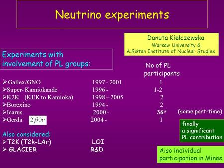 Neutrino experiments No of PL participants Gallex/GNO1997 - 2001 1 Super- Kamiokande 1996 - 1-2 K2K(KEK to Kamioka) 1998 – 2005 2 Borexino1994 - 2 Icarus.