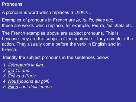 Pronouns A pronoun is word which replaces a ………… noun Examples of pronouns in French are je, tu, ils, elles etc; these are words which replace, for example,