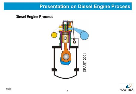 1 ZA40S Presentation on Diesel Engine Process Diesel Engine Process.