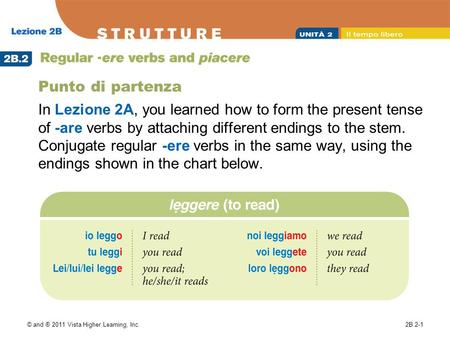 © and ® 2011 Vista Higher Learning, Inc.2B.2-1 Punto di partenza In Lezione 2A, you learned how to form the present tense of -are verbs by attaching different.