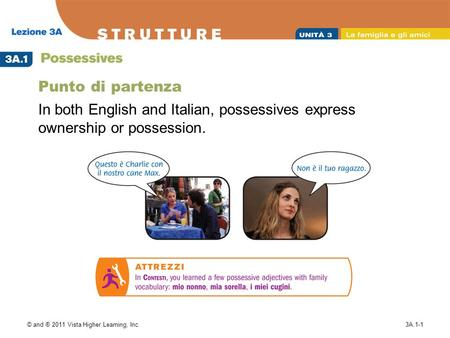 © and ® 2011 Vista Higher Learning, Inc.3A.1-1 Punto di partenza In both English and Italian, possessives express ownership or possession.