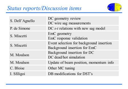 Status reports/Discussion items S. DellAgnello DC geometry review DC wire sag measurements P. de SimoneDC s-t relations with new sag model S. Miscetti.